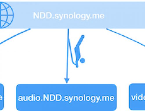 sous domaine sur domaine gratuit synology